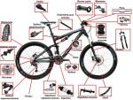 Велосипедный ликбез